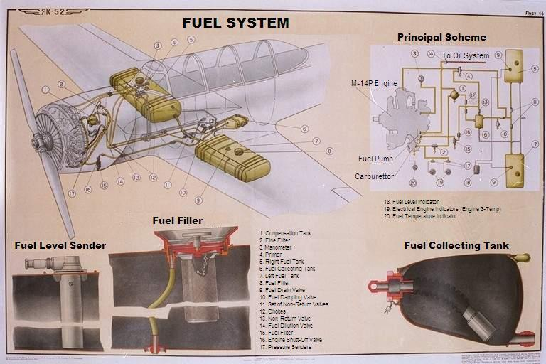 Original_Russian_Training_Slide_-Fuel_System_(English).jpg