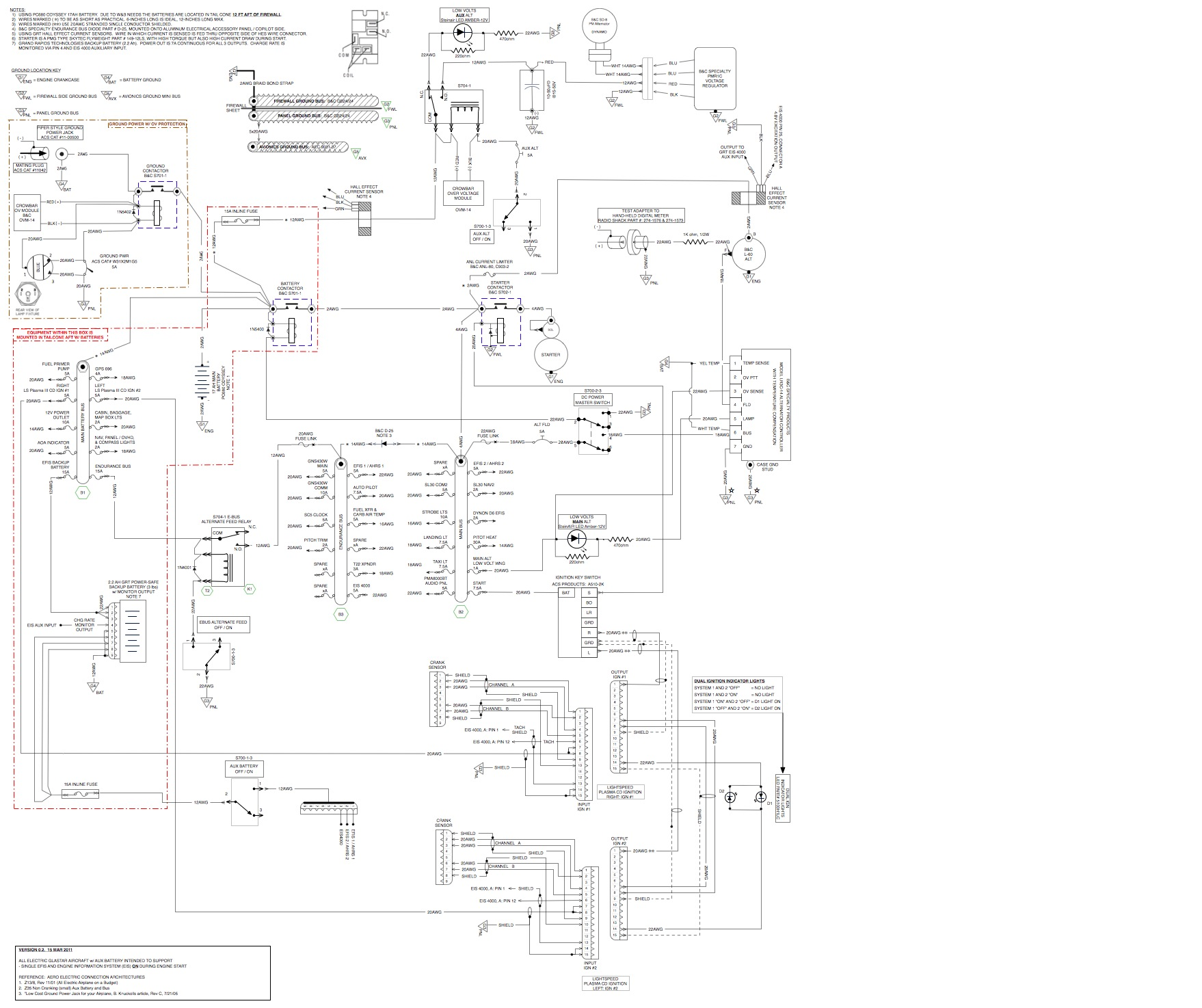 glastar_schematic_v0p2_15mar2011_for_review_148 matronics email lists view topic need help in reviewing z10 8 skytec starter wiring diagram at webbmarketing.co