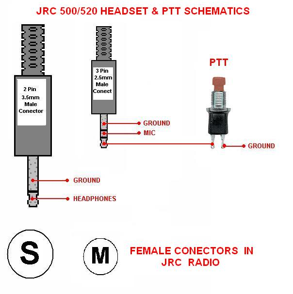 jrc_500_520_headset_and_ptt_schematics_189 to hack a headphone jack readingrat net Aviation Headset Plug Size at pacquiaovsvargaslive.co