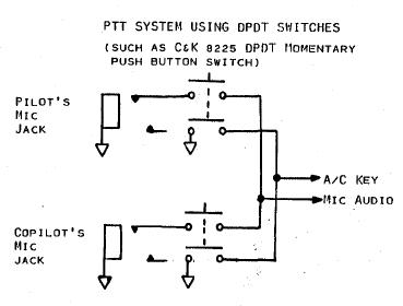 rst_dptdt_or_dpst_switch_for_ptt_178 What Is The Difference Between Wiring Diagram And Schematic on